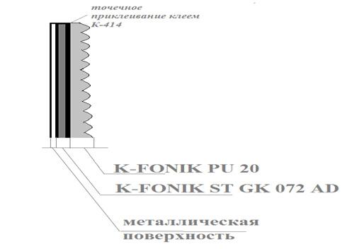 Схема шумоизоляции оборудования