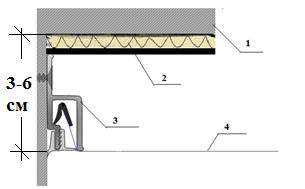 Схема размещения материала